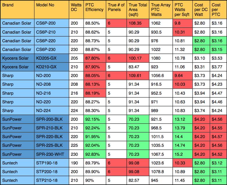 Solar System Comparison Chart - Bing images
